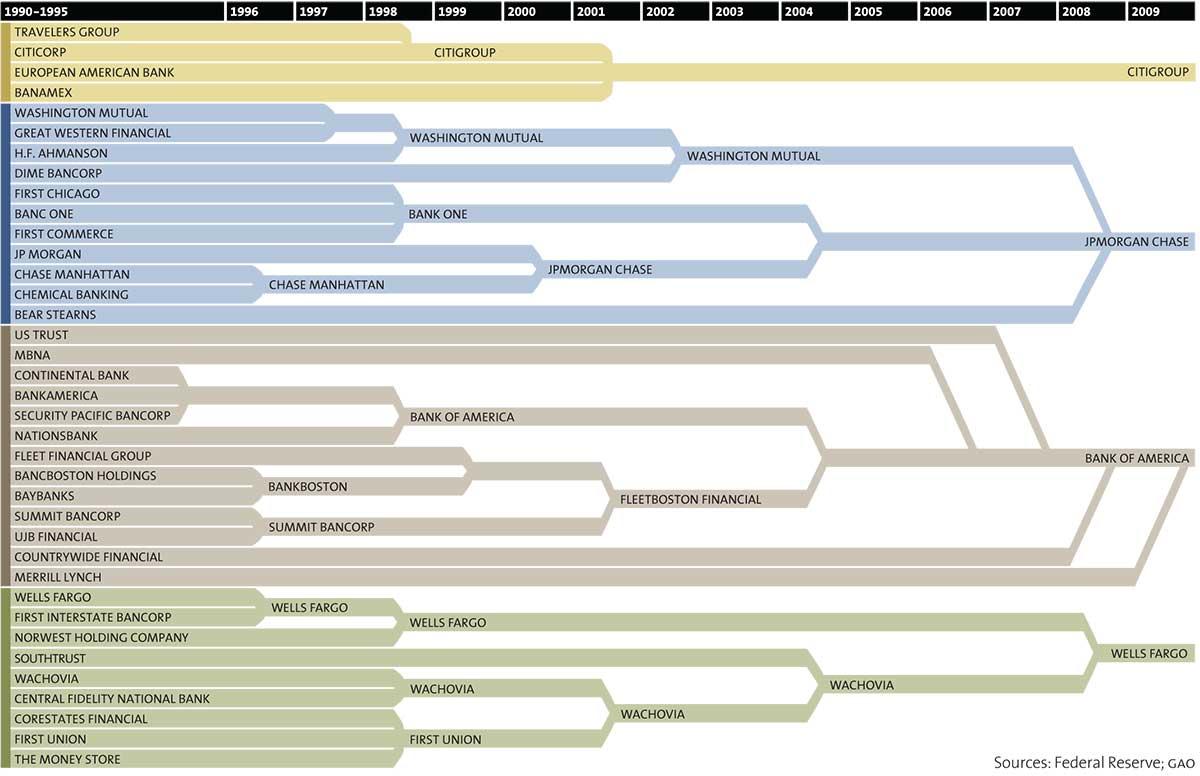 bank-chart.jpg?723c96